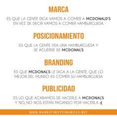 #Marca, #Posicionamiento, #Branding, #Publicidad.