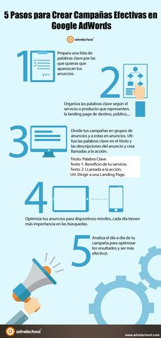 5 pasos para crear Campañas Efectivas en Google AdWords #infografia #marketing