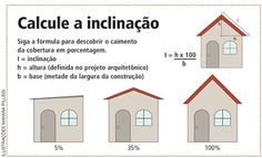 Cálculo de inclinação básico. Architecture Details, Interior Architecture, Interior And Exterior, Roof Truss Design, Roof Trusses, Civil Engineering, Shed Plans, My Dream Home, Home Projects