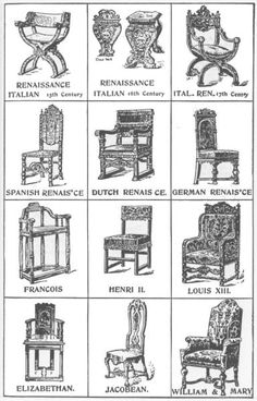 Chart of different Furniture Styles | Collecting Inspiration ...