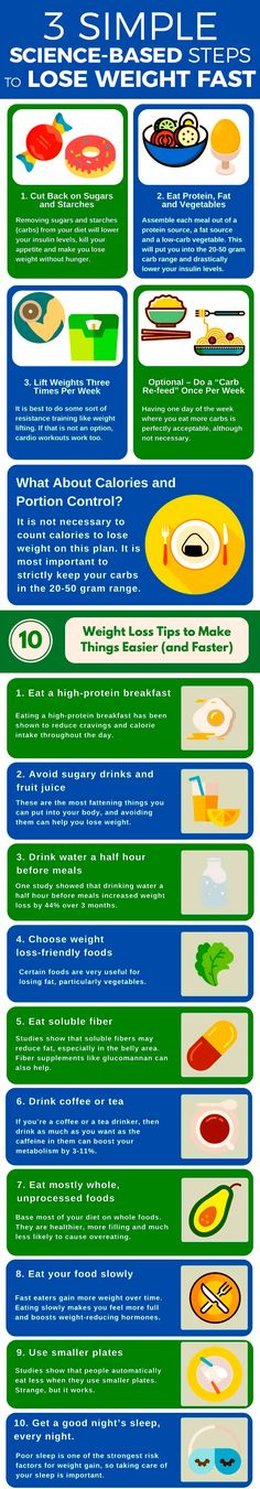 10 easy tips to lose weight fast