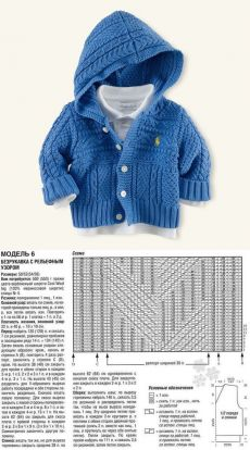Best 12 Cabled hoodie cardigan in a pretty blue – Page 37084396901326538 – SkillOfKing. Knit Baby Sweaters, Boys Sweaters, Baby Boy Knitting, Knitting For Kids, Rowan Knitting Patterns, Baby Coat, Knitted Coat, Baby Cardigan, Jacket Pattern