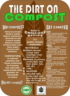 Composting - Missoula Urban Demonstration Project