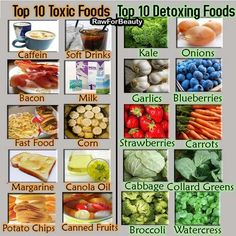 top 10 toxic foods vs top 10 detoxing foods ....  as a note on 2 of the toxic foods ~Raw milks would be fine for most & can be healing for many, avoid pasteurized/homogenized milks, avoid Margarine use real butter ... I would also add avoid iodized/table salt & use natural unrefined salts