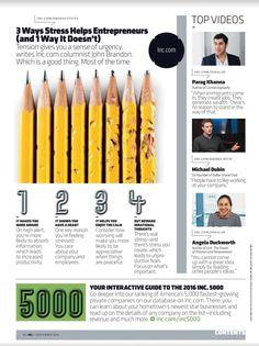 INC magazine September 2016 issue