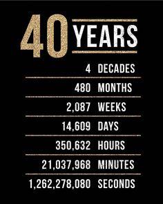 Happy Birthday 40, 40th Birthday Themes, 40th Bday Ideas, 40th Birthday Cards, Gold Birthday Party, Man Birthday, Birthday Party Decorations, 40th Birthday Ideas For Men Husband, Sister Birthday
