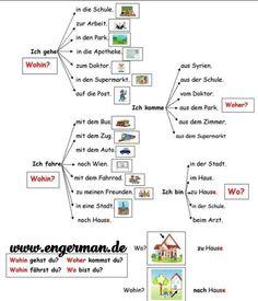 Adjektive deklination in 2018 | Sprachen | Pinterest | German ...