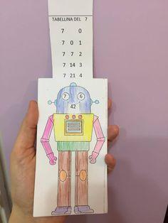 Una delle strategie didattiche che meglio può motivare un bambino di scuolanell'apprendimento del calcolo è tramite l'uso di strumenti semplici ma interattivi. Una grande difficoltà a …