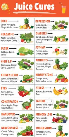 Detox Juice Cleanse Recipes & Detox Drinks For Weight Loss Healthy Juices, Healthy Smoothies, Healthy Drinks, Healthy Snacks, Healthy Recipes, Fresh Juice Recipes, Juice Cleanse Recipes, Breakfast Healthy, Super Food Recipes