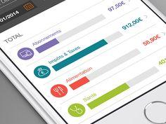 Octavdesign Bank App Category by Octav Design