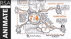 Sir Ken Robinson: Changing Education Paradigms ~ this RSA Animate was adapted from a talk given at the RSA by Sir Ken Robinson, world-renowned education and creativity expert and recipient of the RSA's Benjamin Franklin award. Ken Robinson, Benjamin Franklin, Coaching, Academic Goals, Talk To The Hand, Cultural Identity, Education System, Ted Talks, Public School
