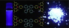 Dimesitylboryl-functionalized fluorene derivatives: Promising luminophors with good electron-transporting ability for deep blue organic light-emitting diodes
