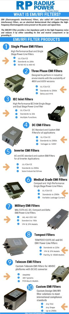 EMI Filters / RFI Filters / EMC Filters are available at Radius Power: A Leading design and manufacture of EMI/RFI/EMC filters for general, medical and Military applications.