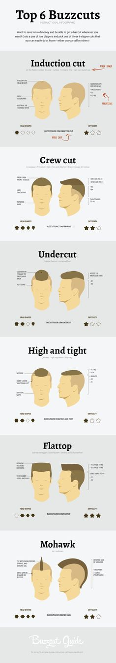 Top 6 DIY Easy Buzz Haircut Styles for Men + Infographic Different Types of Buzzcut Hairstyles for Men. Cut And Style, Cut And Color, Man Style, Hair And Beard Styles, Short Hair Styles, Buzz Haircut, Diy Haircut, Haircut Men, Haircut Styles