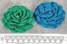 AS RECEITAS DE CROCHÊ 2: Como fazer chapéu de menina em crochê