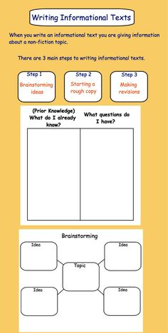 an Informational Text Gr. (PDF with printable graphic organizers) A 10 page PDF file to help teach students how to write an informational text.A 10 page PDF file to help teach students how to write an informational text. Primary Teaching, Help Teaching, Teaching Writing, Writing Resources, Reading Strategies, Writing Activities, Informational Writing, Informative Writing, Common Core Writing