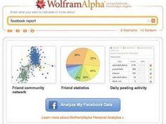 Wolfram Alpha: Ferramenta que faz relatório do Facebook