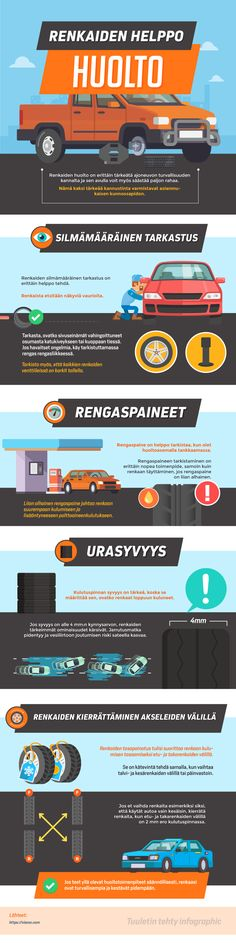 Infographic, Infographics, Information Design, Visual Schedules