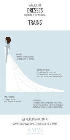 A Guide To Wedding Dress Trains | http://www.rockmywedding.co.uk/wedding-dress-ideas/