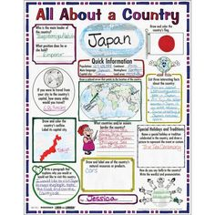 Ready To Decorate All About A Country Posters find on really good stuff Social Studies Projects, 6th Grade Social Studies, Social Studies Resources, Teaching Social Studies, Research Projects, Research Poster, Poster S, Teaching Culture, Teaching Geography