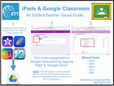 3 Easy Ways to Integrate iPad into Your Google Classroom ~ Educational Technology and Mobile Learning