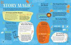 Tips & activities to enhance your stories - at home or in the classroom! Storytime magazine is for story-lovers of all ages! ~ STORYTIMEMAGAZINE.COM