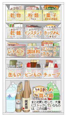 食品庫の収納術 | アイリスプラザ_メディア Kitchen Pantry, Kitchen Storage, Storage Spaces, My Life Style, Japanese Interior, Muji, Pantry Organization, Keep It Cleaner, Getting Organized