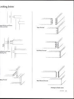 137 Best Diagrams of Antique Furniture images in 2015