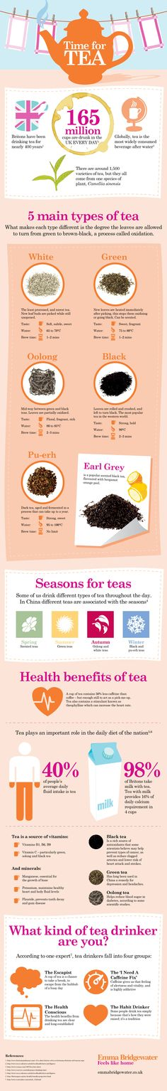 Five Handy Tea Time Infographics with tips on catering, etiquette, serving and hosting - not to mention the history of Afternoon Tea. by Eliza Ellis Tea Facts, Tea Benefits, Health Benefits, Cuppa Tea, Types Of Tea, Best Tea, Tea Recipes, High Tea, Drinking Tea