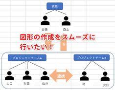 【Excel】列の幅を広げたら一緒に図も広がってしまった!エクセルで図形入りのシートをスムーズに編集するテク2選 - いまさら聞けないExcelの使い方講座 - 窓の杜