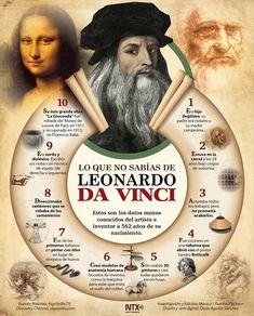 #Infografia #DaVinci Aquí los datos menos conocidos del artista e inventor nacido hace 562 años. #ElInicioCreativo
