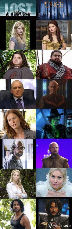 So many similar actors