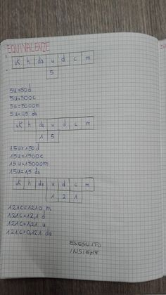 Classe Terza-Matematica-Maggio-I numeri decimali - Maestra Anita Math Tutor, Teaching Math, Maths, Montessori, Math Sheets, Math Magic, Math Art, 5th Grades, Math Games