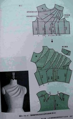 Chinese method of pattern making- Darts on a bodice - SSvetLanaV - Picasa Web Albums Inspiration for me to use when I'm exploring flat pattern drafting. - Schematic drawings of flat pattern drafting for constructing clothing Cool diagram showing how to sl Techniques Couture, Sewing Techniques, Pattern Cutting, Pattern Making, Dress Sewing Patterns, Clothing Patterns, Coat Patterns, Pattern Dress, Top Pattern