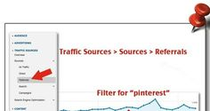 Mashable's guide to making Google Analytics work with Pinterest.