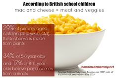 Survey Shows Children Know Little About Food - Crazy that kids can think this right? via Homemade Mommy