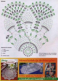 Same pattern diagram as the ~ Hydrangea Petals ~ doily on Threadies facebook group https://www.facebook.com/groups/Threadies/search/?query=hydrangea%20petal