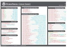 wordpress-cheat-sheet-1