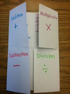 Student friendly operations Use this for them to write all the reasons they would use that specific operations...like to put in groups, to find the total etc.