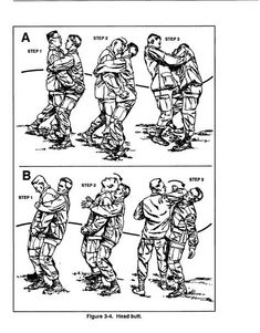 """The main principles of Ami, in developing Aiki Krav Maga (hand to hand combat) """"During the nineties, after seeing many ways in the martial art world, and in light of the luck of inner peace of Israelis as a result of increasing vio Krav Maga Self Defense, Self Defense Moves, Self Defense Martial Arts, Krav Maga Techniques, Martial Arts Techniques, Self Defense Techniques, Survival Life Hacks, Survival Skills, Survival Tips"""