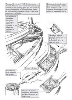 Diagramas de engaste por SwissIdentity | Asociacion Joyas de Autor