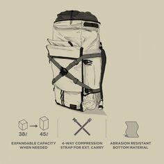 'The Peloton' Rolltop Backpack - Life Behind Bars Backpack Store, Backpack Bags, Leather Backpack, Fashion Backpack, Drawing Bag, Hand Sketch, Textiles, Designer Backpacks, Luxury Handbags