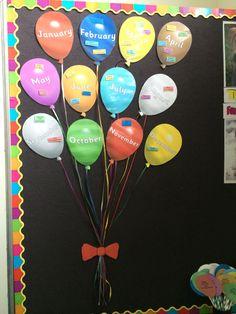 Birthday Wall Display - Balloons