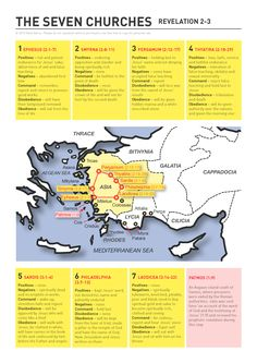 The seven churches of Revelation 2-3. PDF version.