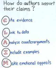 This is an anchor chart created with a middle school class. It works well for any grade, but particularly fifth grade through high school. Often multiple other standards depend on the assumption that students in these grades recognize claims and can move Argumentative Writing, Persuasive Writing, Teaching Writing, Writing Activities, Essay Writing, Opinion Writing, Writing Plan, Thesis Writing, Writing Rubrics