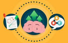15 Estrategias de aprendizaje: aprender de forma rápida y eficaz. Symbols, Letters, Learning, Blog, Image, Altar, Eve, Google, Learning Styles