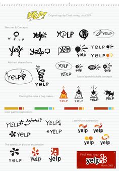 The evolution of the Yelp logo, designed by Chad Hurley and posted by Michael Ernst. - It's pretty cool when you get to see the scraps of other peoples design process.