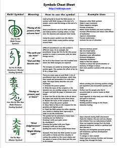 Symbols Cheat Sheet They were never secret and you do need connection ( attunement) to the Reiki source to activate the functions  with or without trigger symbols