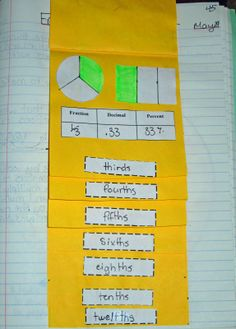 Fraction flip book.  Great math journal resources here!