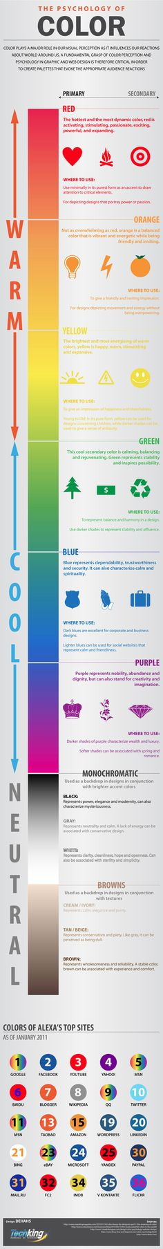 The Psychology of Color. RED is activating, stimulating, passionate, exciting, powerful, and expanding. ORANGE is vibrant, energetic, friendly, and inviting. YELLOW is happy, warm, stimulating, and expansive. GREEN is calming, balancing, and rejuvenating. BLUE is calming and friendly. PURPLE is creative, romantic, and imaginative. BLACK is mysterious.